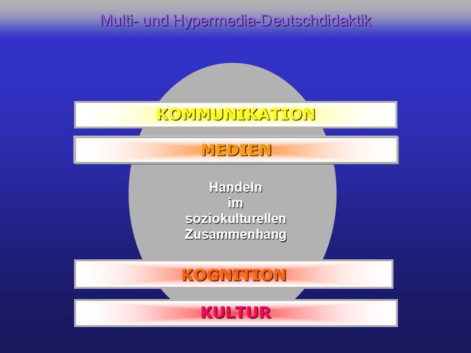 KOMMUNIKATION MEDIEN KULTUR Handelnim soziokulturellen Zusammenhang KOGNITION Multi- und Hypermedia-Deutschdidaktik