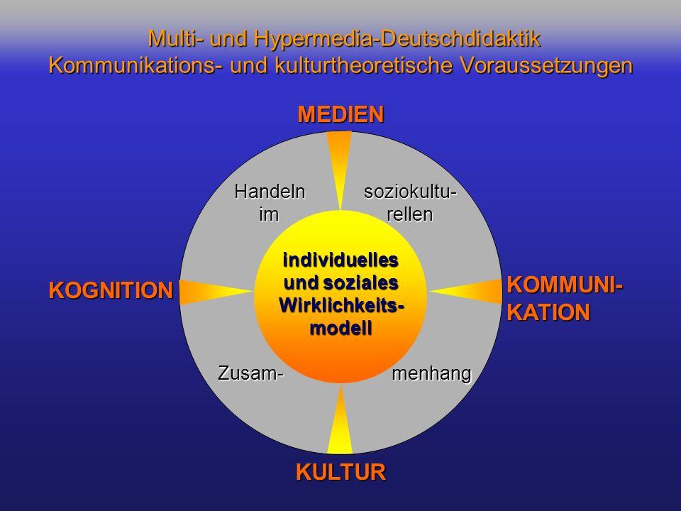 Multi- und Hypermedia-Deutschdidaktik Kommunikations- und kulturtheoretische Voraussetzungen MEDIEN KULTUR KOGNITION KOMMUNI-KATION individuelles und soziales Wirklichkeits-modell Handeln im soziokultu- rellen Zusam-menhang