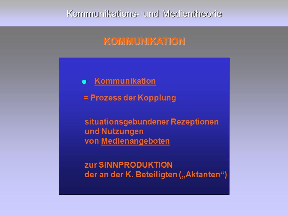 Kommunikations- und Medientheorie KOMMUNIKATION = Prozess der Kopplung Kommunikation zur SINNPRODUKTION der an der K.
