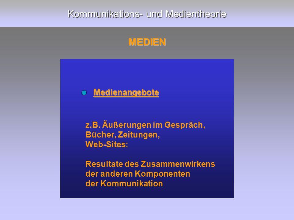 Kommunikations- und Medientheorie MEDIEN Medienangebote z.B.