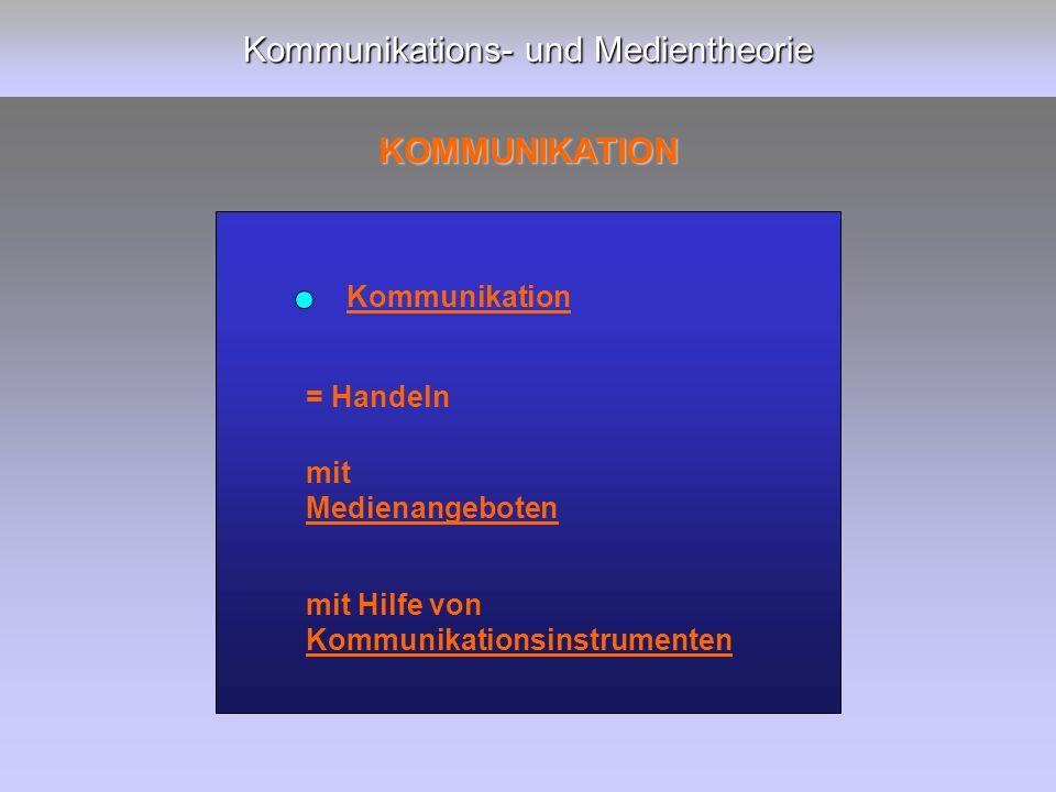 Kommunikations- und Medientheorie KOMMUNIKATION = Handeln Kommunikation mit Hilfe von Kommunikationsinstrumenten mit Medienangeboten