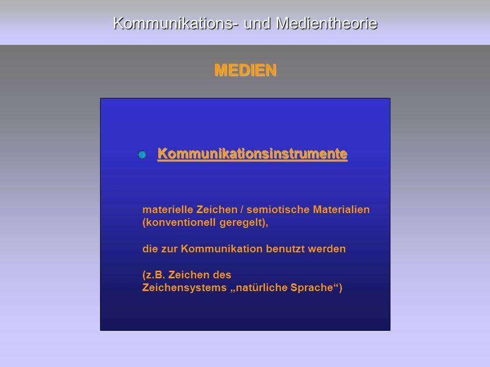 Kommunikations- und Medientheorie MEDIEN Kommunikationsinstrumente materielle Zeichen / semiotische Materialien (konventionell geregelt), die zur Kommunikation benutzt werden (z.B.