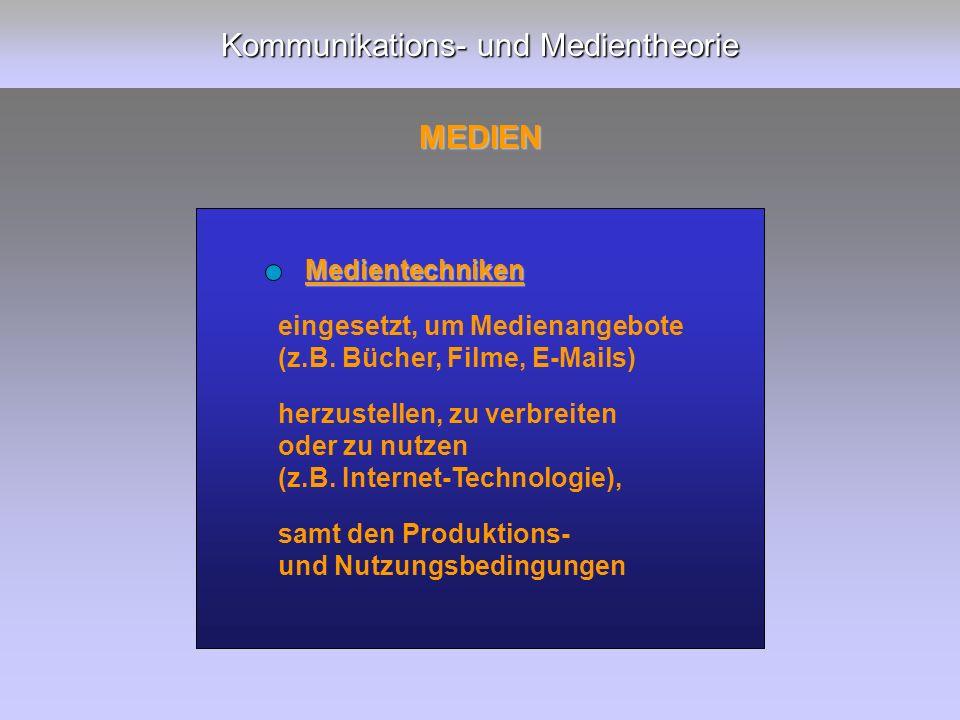Kommunikations- und Medientheorie MEDIEN Medientechniken eingesetzt, um Medienangebote (z.B.