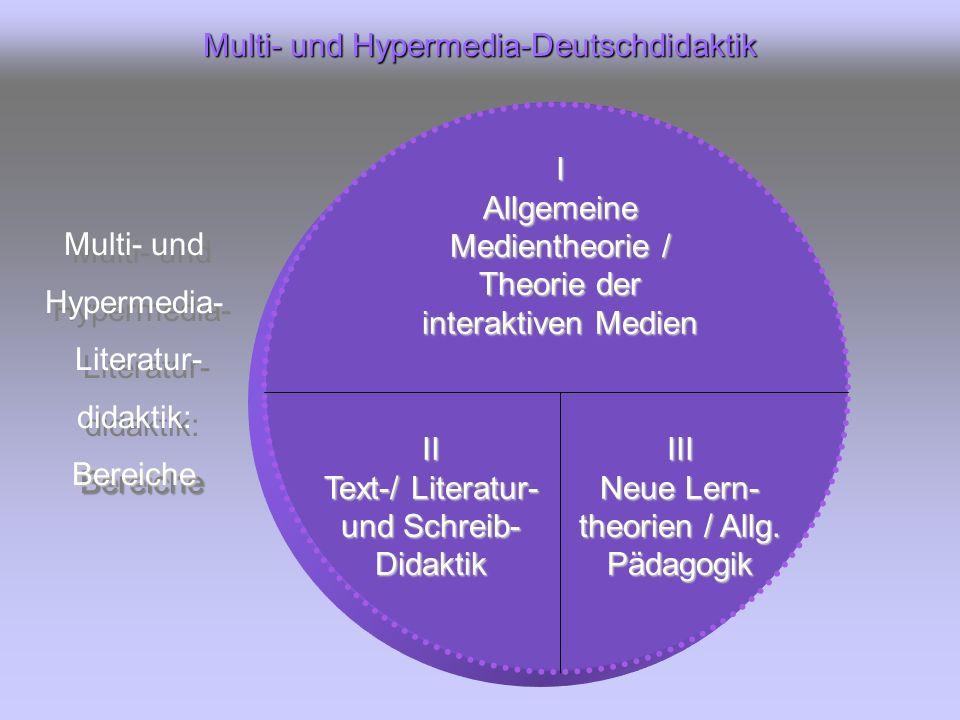 Multi- und Hypermedia- Literatur- didaktik:Bereiche Multi- und Hypermedia- Literatur- didaktik:Bereiche II Text-/ Literatur- und Schreib- DidaktikIII Neue Lern- theorien / Allg.
