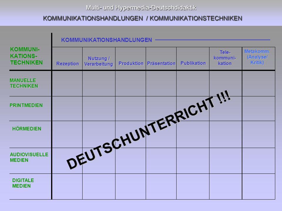 Multi- und Hypermedia-Deutschdidaktik KOMMUNIKATIONSHANDLUNGEN / KOMMUNIKATIONSTECHNIKEN Rezeption Nutzung / Verarbeitung Produktion Präsentation Publikation Tele-kommuni-kation PRINTMEDIEN HÖRMEDIEN AUDIOVISUELLEMEDIEN DIGITALEMEDIEN Metakomm.(Analyse/Kritik) KOMMUNIKATIONSHANDLUNGEN KOMMUNI- KATIONS- TECHNIKEN MANUELLETECHNIKEN DEUTSCHUNTERRICHT !!!