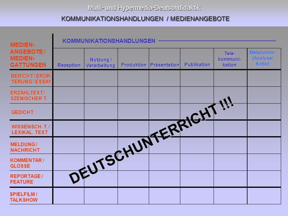 Multi- und Hypermedia-Deutschdidaktik KOMMUNIKATIONSHANDLUNGEN / MEDIENANGEBOTE Rezeption Nutzung / Verarbeitung Produktion Präsentation Publikation Tele-kommuni-kation ERZÄHLTEXT / SZENISCHER T.