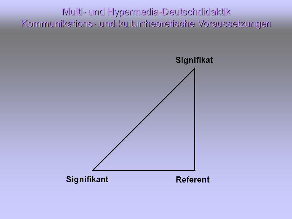 Multi- und Hypermedia-Deutschdidaktik Kommunikations- und kulturtheoretische Voraussetzungen Signifikant Signifikat Referent