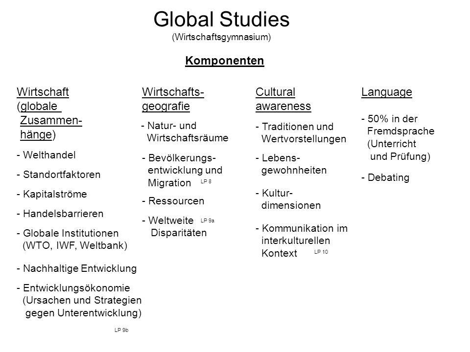 Global Studies (Wirtschaftsgymnasium) Komponenten Wirtschaft (globale Zusammen- hänge) Wirtschafts- geografie Cultural awareness Language - Welthandel