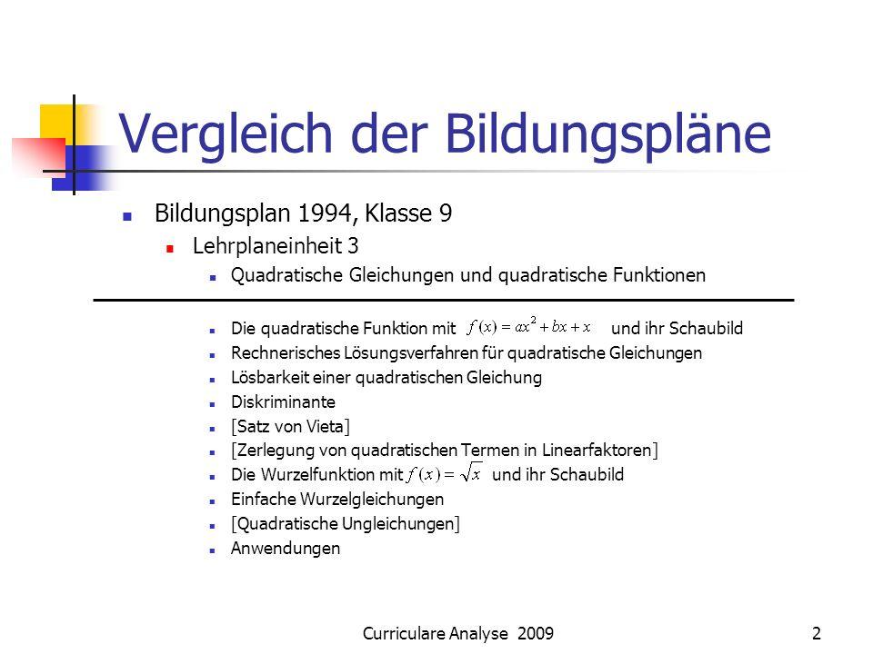 Curriculare Analyse 20092 Vergleich der Bildungspläne Bildungsplan 1994, Klasse 9 Lehrplaneinheit 3 Quadratische Gleichungen und quadratische Funktionen Die quadratische Funktion mit und ihr Schaubild Rechnerisches Lösungsverfahren für quadratische Gleichungen Lösbarkeit einer quadratischen Gleichung Diskriminante [Satz von Vieta] [Zerlegung von quadratischen Termen in Linearfaktoren] Die Wurzelfunktion mit und ihr Schaubild Einfache Wurzelgleichungen [Quadratische Ungleichungen] Anwendungen