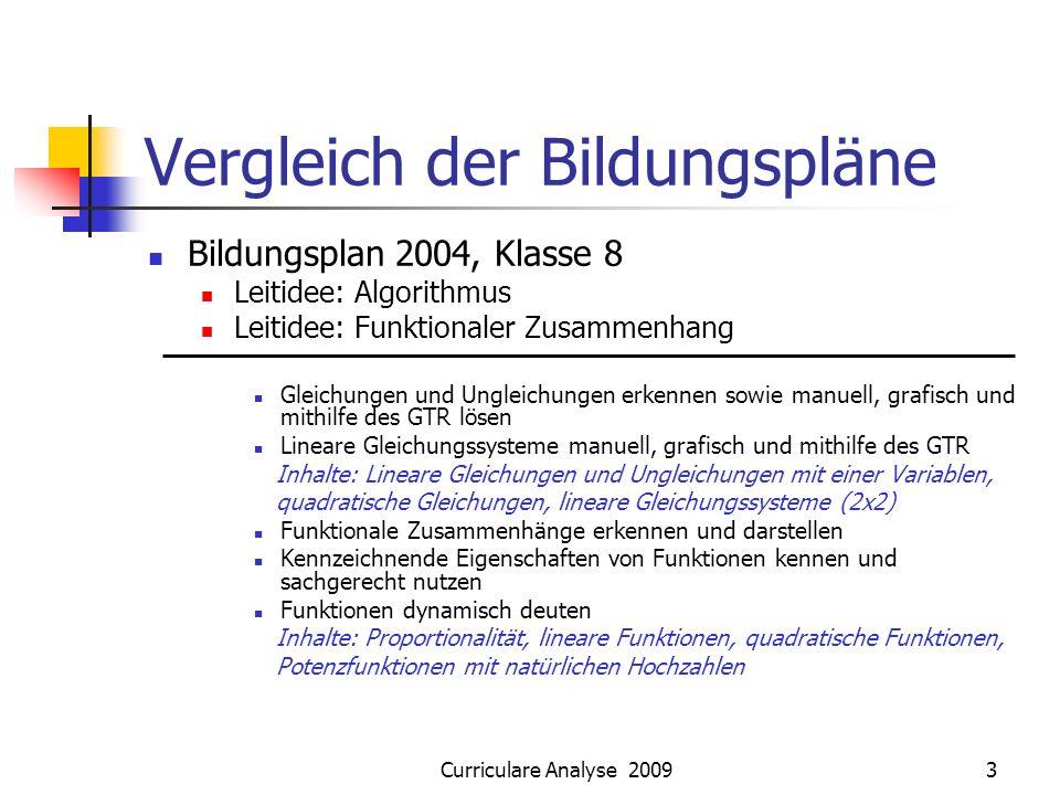 Curriculare Analyse 20093 Vergleich der Bildungspläne Bildungsplan 2004, Klasse 8 Leitidee: Algorithmus Leitidee: Funktionaler Zusammenhang Gleichungen und Ungleichungen erkennen sowie manuell, grafisch und mithilfe des GTR lösen Lineare Gleichungssysteme manuell, grafisch und mithilfe des GTR Inhalte: Lineare Gleichungen und Ungleichungen mit einer Variablen, quadratische Gleichungen, lineare Gleichungssysteme (2x2) Funktionale Zusammenhänge erkennen und darstellen Kennzeichnende Eigenschaften von Funktionen kennen und sachgerecht nutzen Funktionen dynamisch deuten Inhalte: Proportionalität, lineare Funktionen, quadratische Funktionen, Potenzfunktionen mit natürlichen Hochzahlen