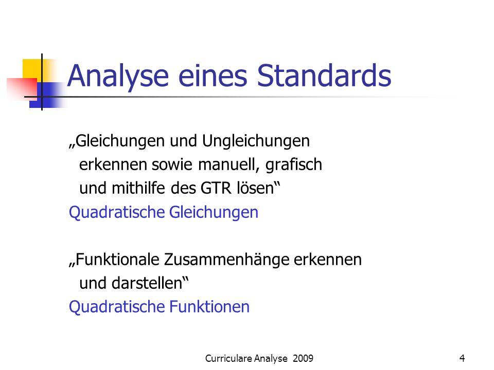 Curriculare Analyse 20094 Analyse eines Standards Gleichungen und Ungleichungen erkennen sowie manuell, grafisch und mithilfe des GTR lösen Quadratische Gleichungen Funktionale Zusammenhänge erkennen und darstellen Quadratische Funktionen