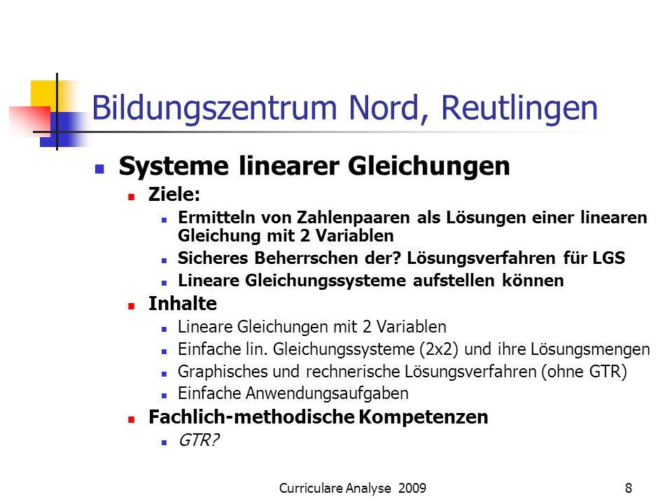 Curriculare Analyse 20098 Bildungszentrum Nord, Reutlingen Systeme linearer Gleichungen Ziele: Ermitteln von Zahlenpaaren als Lösungen einer linearen Gleichung mit 2 Variablen Sicheres Beherrschen der.