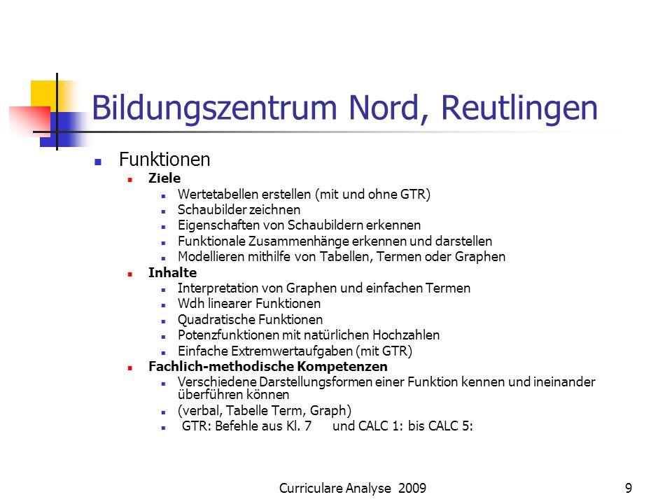 Curriculare Analyse 20099 Bildungszentrum Nord, Reutlingen Funktionen Ziele Wertetabellen erstellen (mit und ohne GTR) Schaubilder zeichnen Eigenschaf