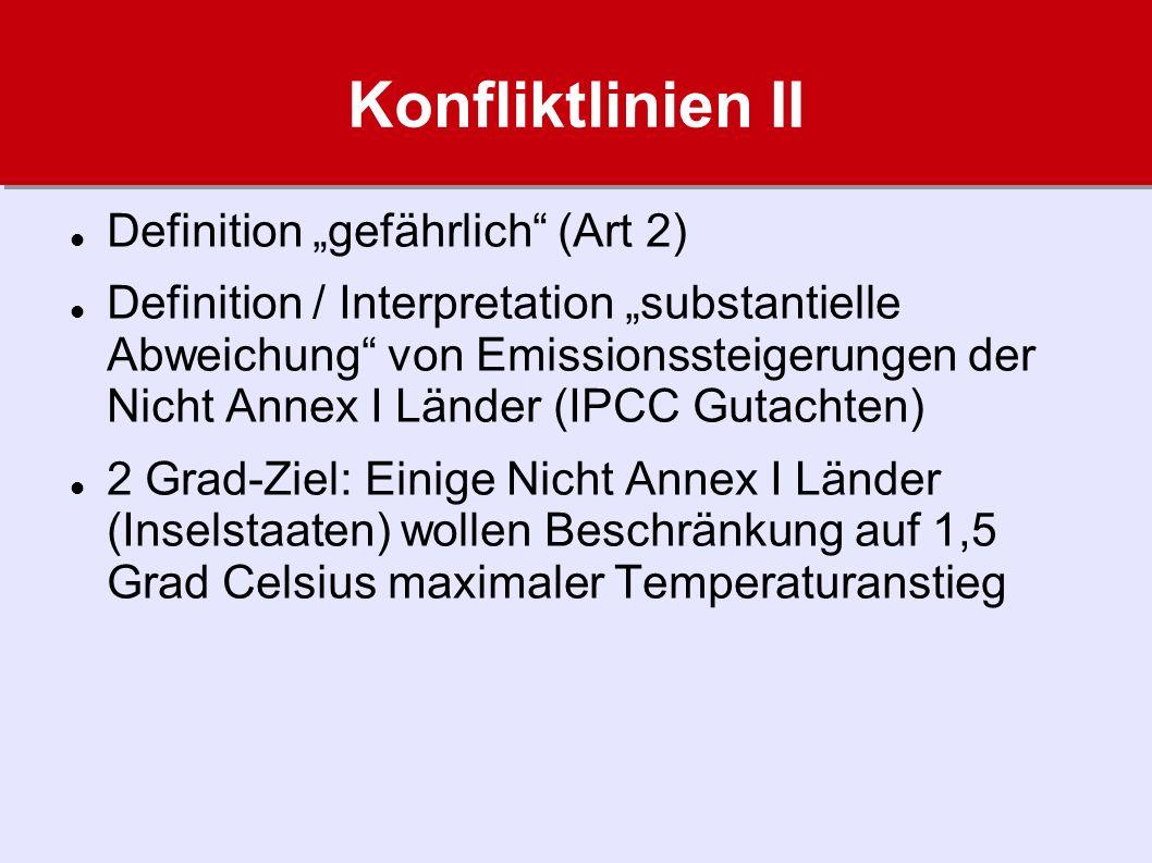 Konfliktlinien II Definition gefährlich (Art 2) Definition / Interpretation substantielle Abweichung von Emissionssteigerungen der Nicht Annex I Lände