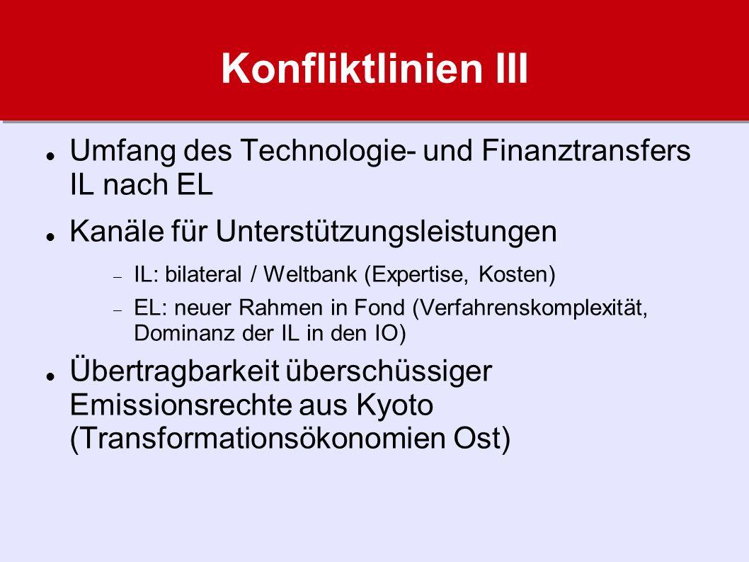 Konfliktlinien III Umfang des Technologie- und Finanztransfers IL nach EL Kanäle für Unterstützungsleistungen IL: bilateral / Weltbank (Expertise, Kos