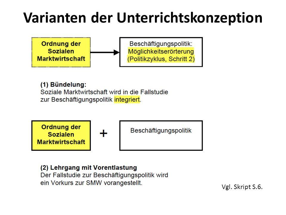Varianten der Unterrichtskonzeption Vgl. Skript S.6.