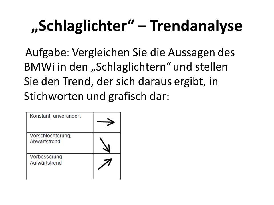 Schlaglichter – Trendanalyse Aufgabe: Vergleichen Sie die Aussagen des BMWi in den Schlaglichtern und stellen Sie den Trend, der sich daraus ergibt, i
