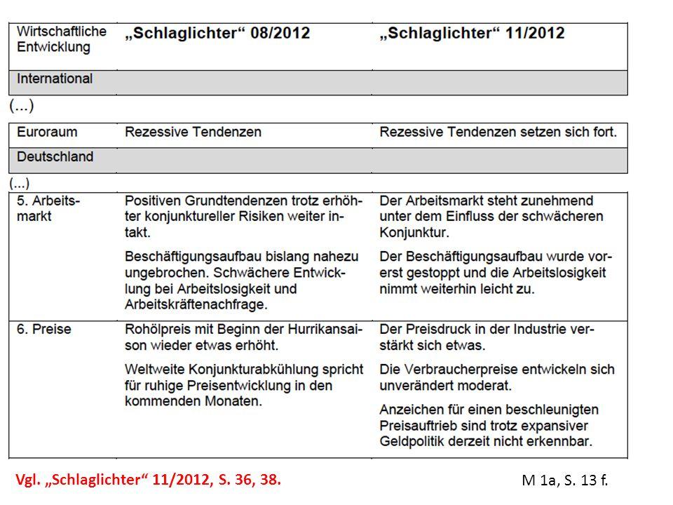 M 1a, S. 13 f. Vgl. Schlaglichter 11/2012, S. 36, 38.
