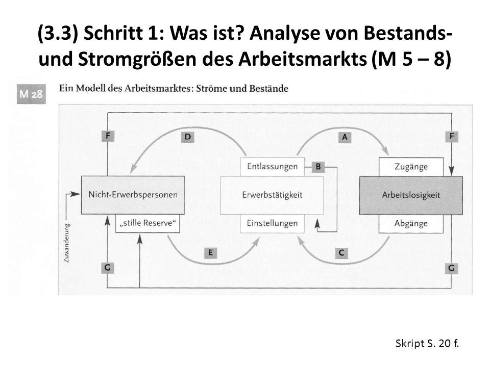 (3.3) Schritt 1: Was ist? Analyse von Bestands- und Stromgrößen des Arbeitsmarkts (M 5 – 8) Skript S. 20 f.
