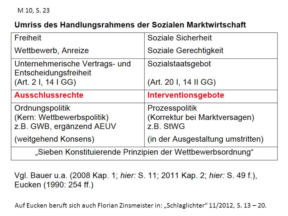 M 10, S. 23 Auf Eucken beruft sich auch Florian Zinsmeister in: Schlaglichter 11/2012, S. 13 – 20.