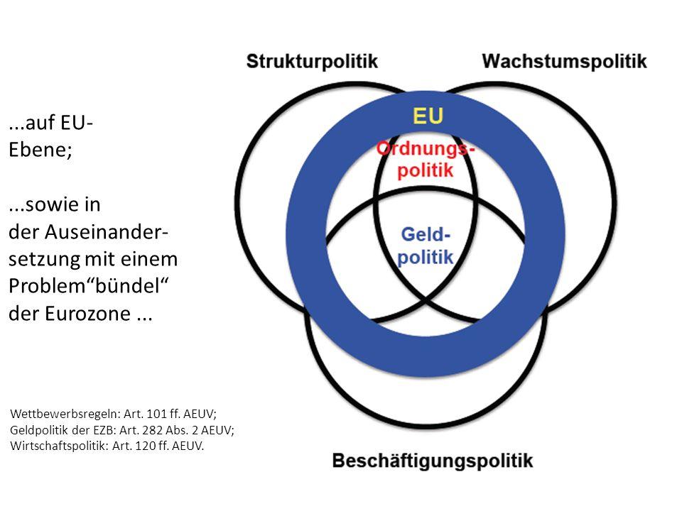 ...auf EU- Ebene;...sowie in der Auseinander- setzung mit einem Problembündel der Eurozone... Wettbewerbsregeln: Art. 101 ff. AEUV; Geldpolitik der EZ