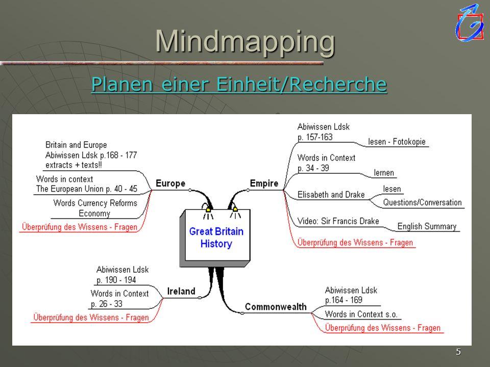 4 Themenfindung Themenvorgabe durch den Lehrer (restriktiv!) Rahmenvorgaben durch den Lehrer MindMapThemenfindung in der Klasse - MindMap Einzelvorsch