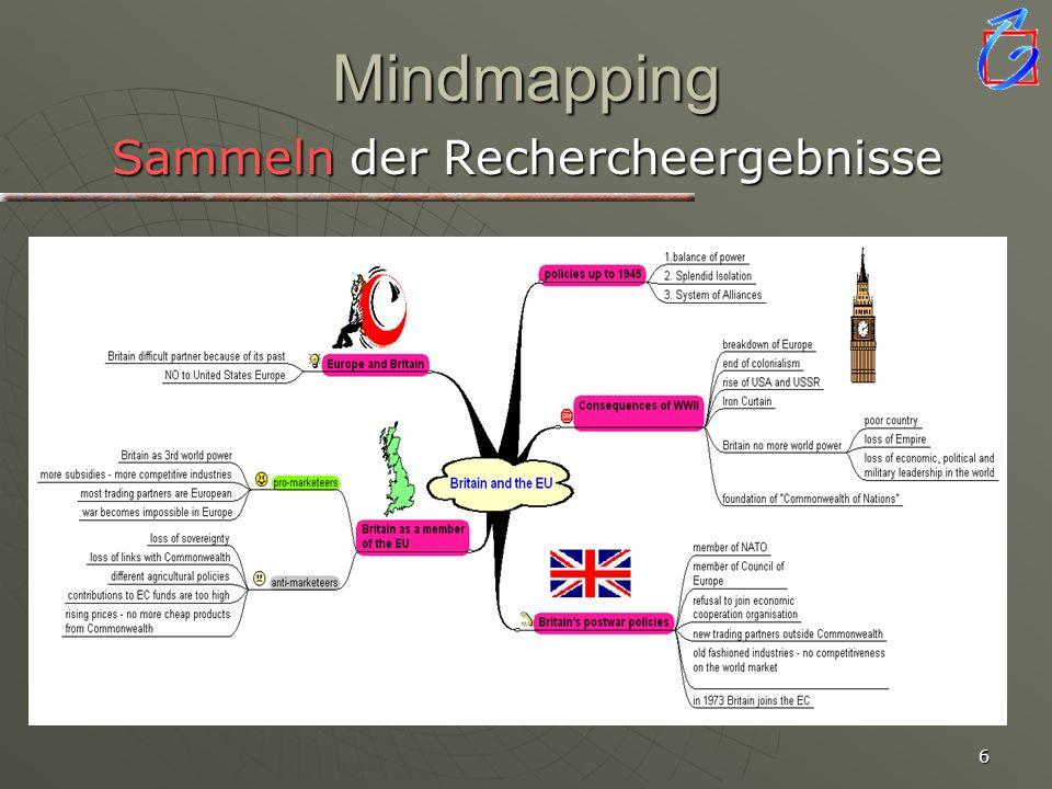 6 Mindmapping Sammeln der Rechercheergebnisse