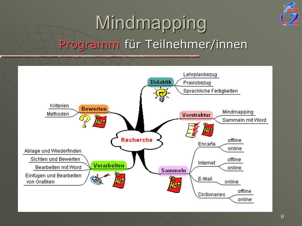 7 Mindmapping als Präsentationstool Map kann langsam aufgebaut werdenMap kann langsam aufgebaut werden Zweige können ein- oder ausgeblendet werdenZwei
