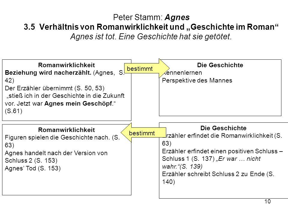 10 Peter Stamm: Agnes 3.5 Verhältnis von Romanwirklichkeit und Geschichte im Roman Agnes ist tot. Eine Geschichte hat sie getötet. Romanwirklichkeit B
