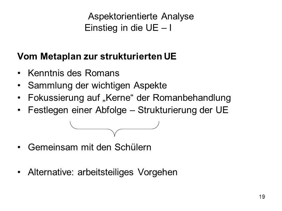19 Aspektorientierte Analyse Einstieg in die UE – I Vom Metaplan zur strukturierten UE Kenntnis des Romans Sammlung der wichtigen Aspekte Fokussierung