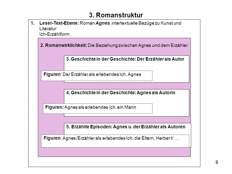 9 3. Romanstruktur 1.Leser-Text-Ebene: Roman Agnes, intertextuelle Bezüge zu Kunst und Literatur Ich-Erzählform: 2. Romanwirklichkeit: Die Beziehung z