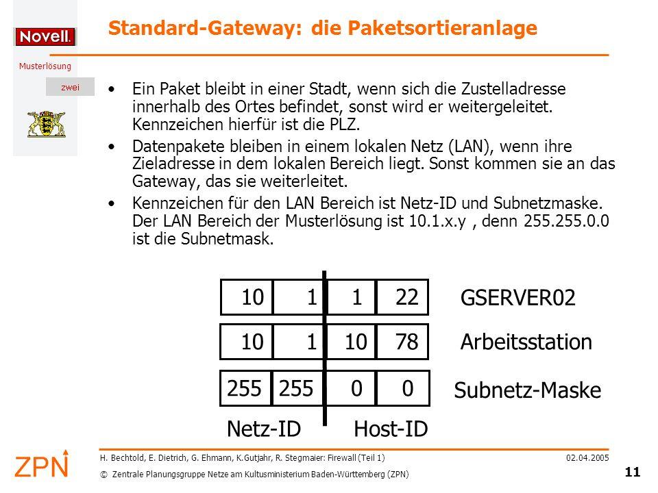 © Zentrale Planungsgruppe Netze am Kultusministerium Baden-Württemberg (ZPN) Musterlösung 02.04.2005 12 H.