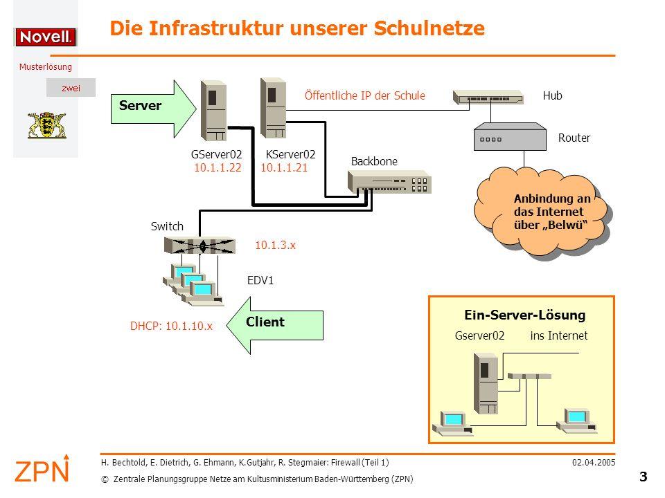 © Zentrale Planungsgruppe Netze am Kultusministerium Baden-Württemberg (ZPN) Musterlösung 02.04.2005 4 H.
