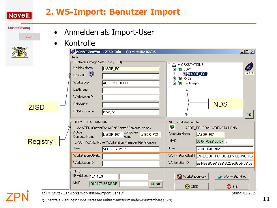 © Zentrale Planungsgruppe Netze am Kultusministerium Baden-Württemberg (ZPN) Musterlösung Stand: 02.2005 11 (c) M.