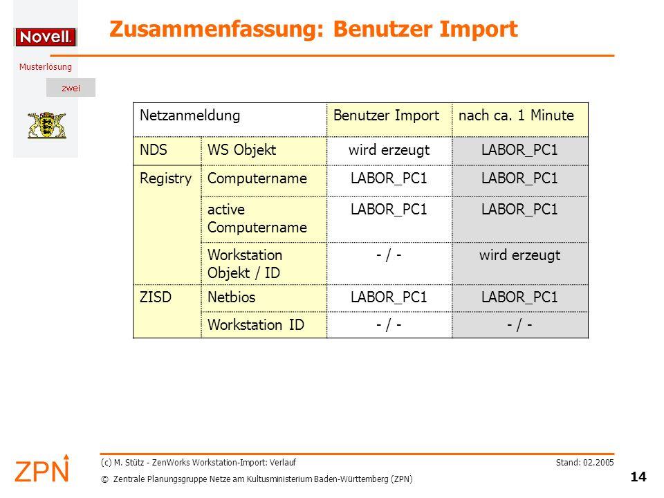 © Zentrale Planungsgruppe Netze am Kultusministerium Baden-Württemberg (ZPN) Musterlösung Stand: 02.2005 14 (c) M.