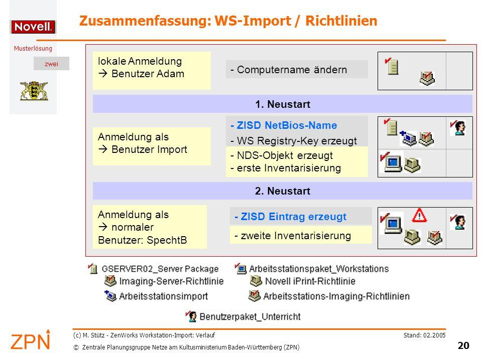 © Zentrale Planungsgruppe Netze am Kultusministerium Baden-Württemberg (ZPN) Musterlösung Stand: 02.2005 20 (c) M.