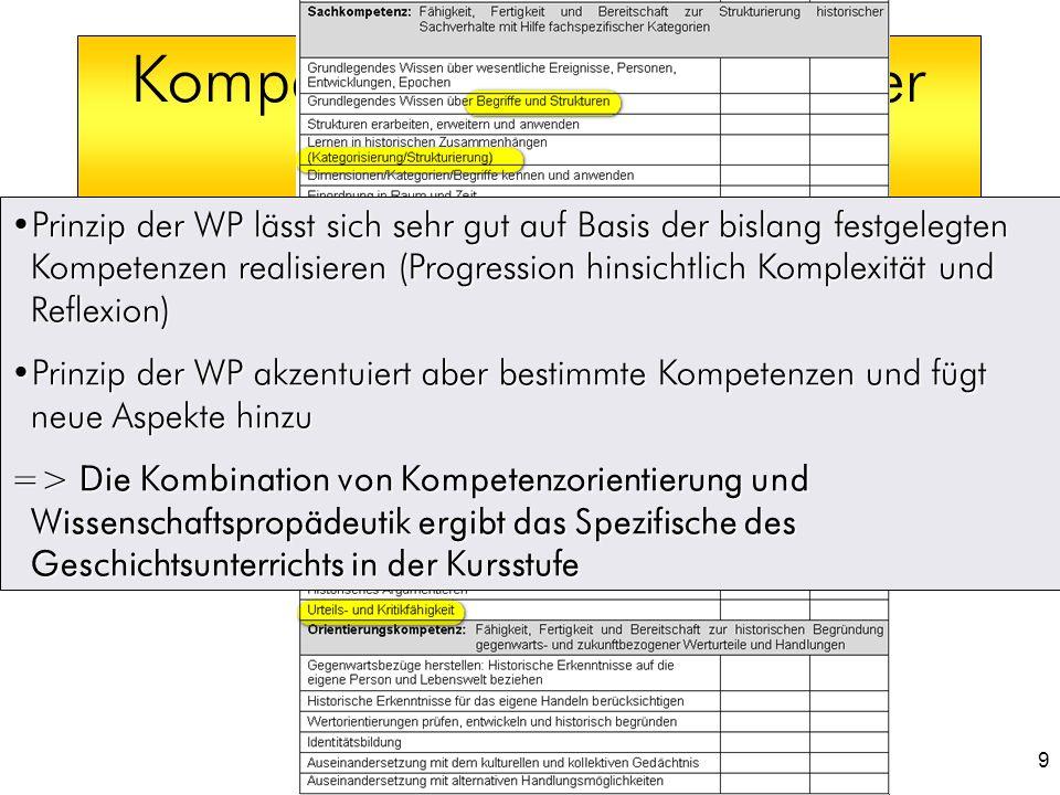 9 Kompetenzorientierung in der Kursstufe Prinzip der WP lässt sich sehr gut auf Basis der bislang festgelegten Kompetenzen realisieren (Progression hi