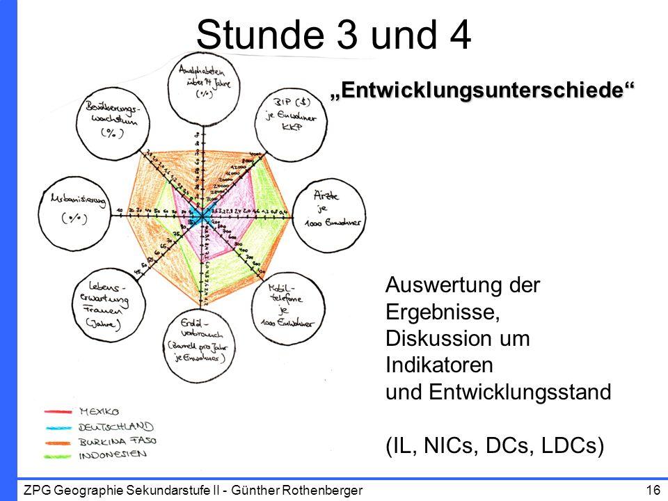 ZPG Geographie Sekundarstufe II - Günther Rothenberger16 Stunde 3 und 4Entwicklungsunterschiede Auswertung der Ergebnisse, Diskussion um Indikatoren u