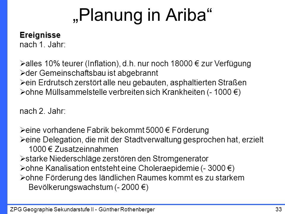 ZPG Geographie Sekundarstufe II - Günther Rothenberger33 Planung in AribaEreignisse nach 1. Jahr: alles 10% teurer (Inflation), d.h. nur noch 18000 zu