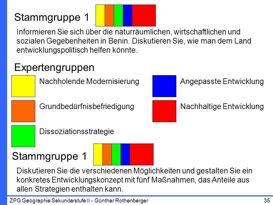 ZPG Geographie Sekundarstufe II - Günther Rothenberger35 Expertengruppen Nachholende Modernisierung Grundbedürfnisbefriedigung Dissoziationsstrategie