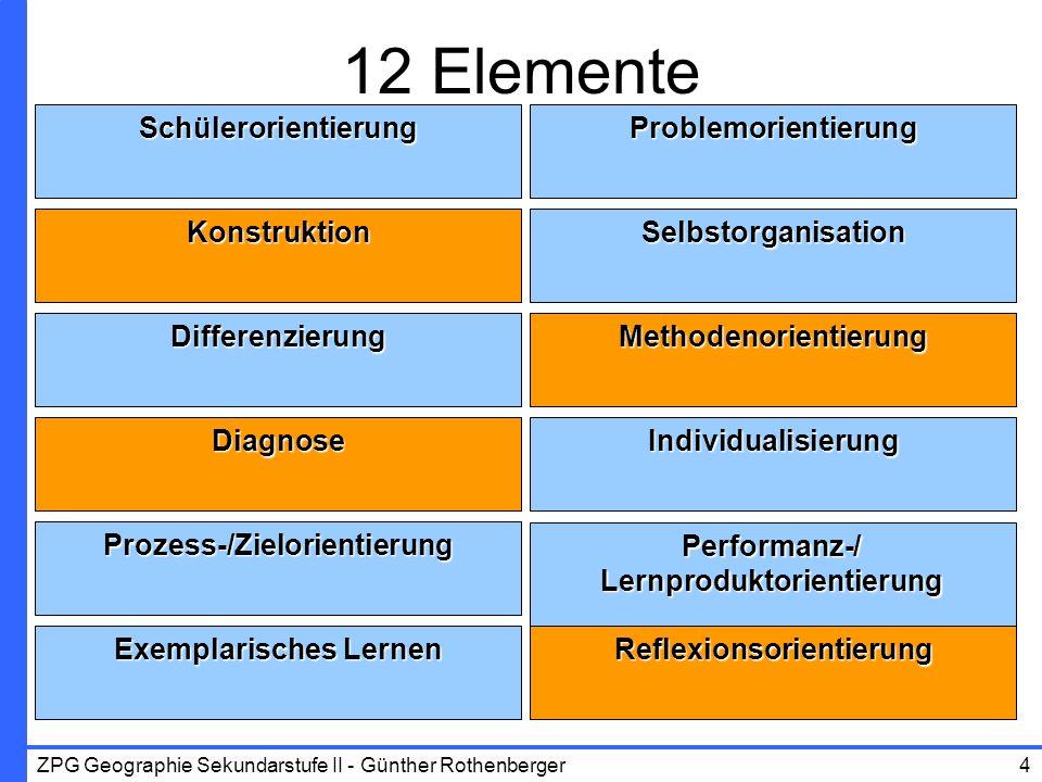 ZPG Geographie Sekundarstufe II - Günther Rothenberger4 12 Elemente SchülerorientierungProblemorientierung KonstruktionSelbstorganisation Prozess-/Zie