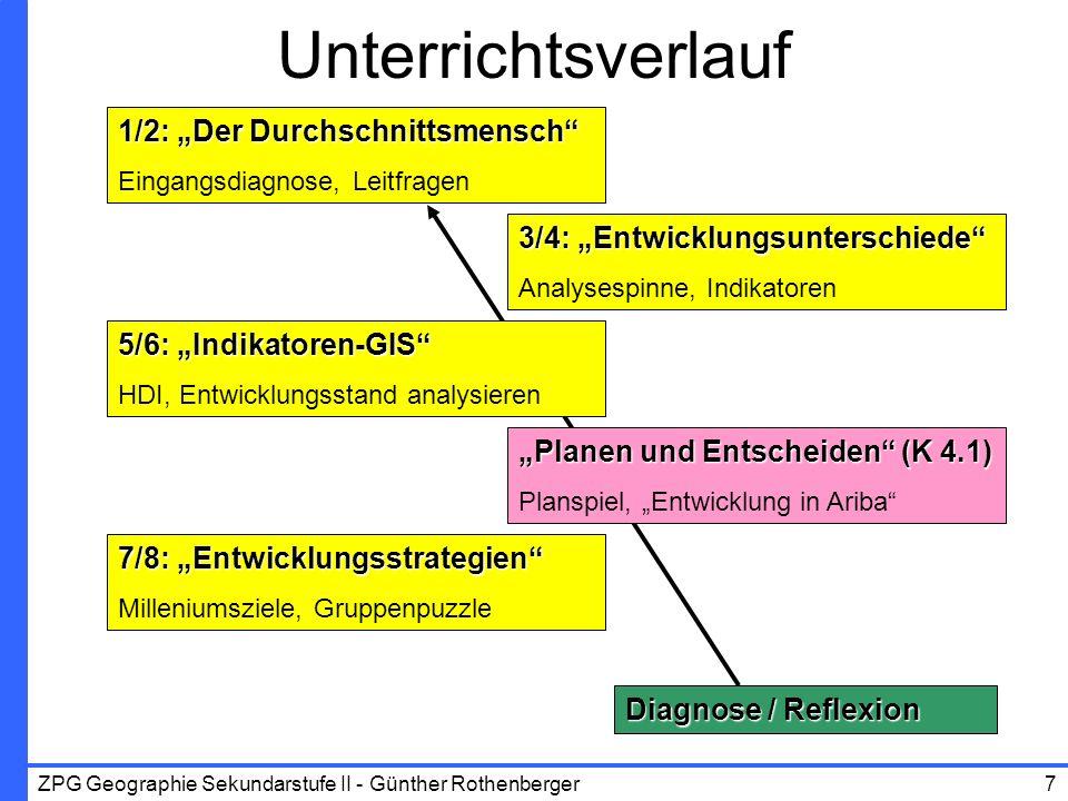 ZPG Geographie Sekundarstufe II - Günther Rothenberger7 Unterrichtsverlauf 1/2: Der Durchschnittsmensch Eingangsdiagnose, Leitfragen 3/4: Entwicklungs