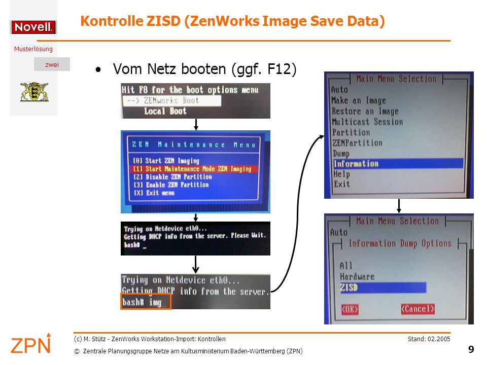 © Zentrale Planungsgruppe Netze am Kultusministerium Baden-Württemberg (ZPN) Musterlösung Stand: 02.2005 9 (c) M. Stütz - ZenWorks Workstation-Import: