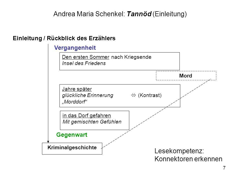 7 Andrea Maria Schenkel: Tannöd (Einleitung) Einleitung / Rückblick des Erzählers Lesekompetenz: Konnektoren erkennen Vergangenheit Gegenwart Den erst