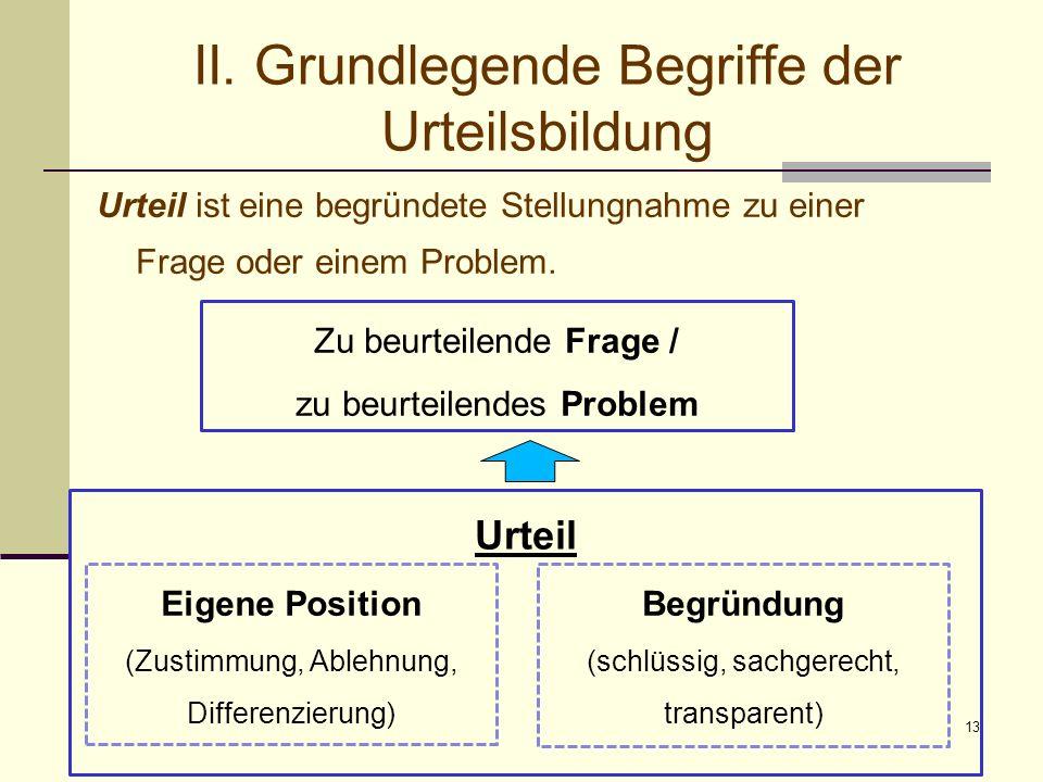 13 II. Grundlegende Begriffe der Urteilsbildung Urteil ist eine begründete Stellungnahme zu einer Frage oder einem Problem. Zu beurteilende Frage / zu