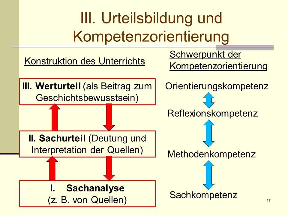 17 III. Urteilsbildung und Kompetenzorientierung I.Sachanalyse (z. B. von Quellen) II. Sachurteil (Deutung und Interpretation der Quellen) III. Wertur