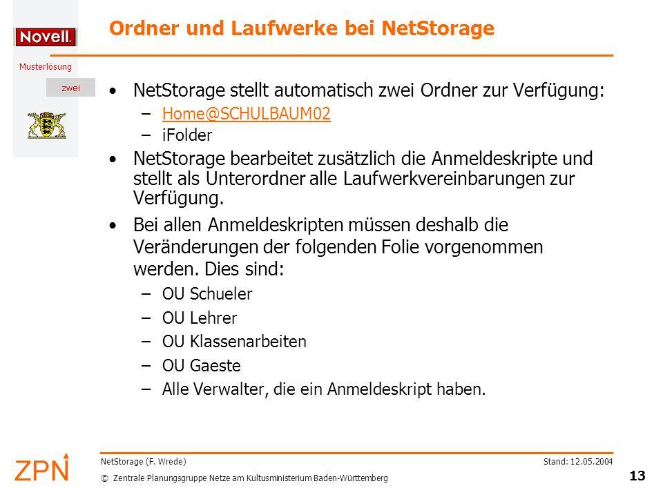 © Zentrale Planungsgruppe Netze am Kultusministerium Baden-Württemberg Musterlösung Stand: 12.05.2004 13 NetStorage (F. Wrede) Ordner und Laufwerke be