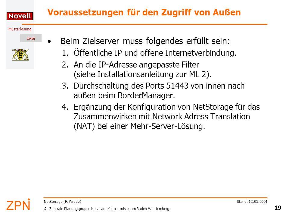 © Zentrale Planungsgruppe Netze am Kultusministerium Baden-Württemberg Musterlösung Stand: 12.05.2004 19 NetStorage (F. Wrede) Voraussetzungen für den