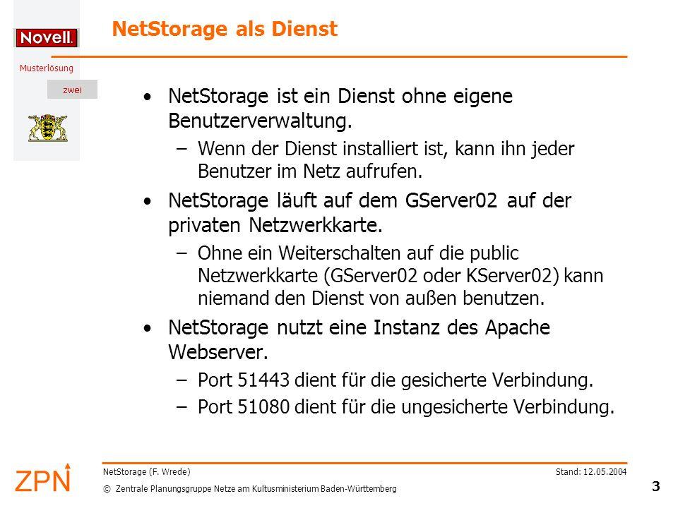 © Zentrale Planungsgruppe Netze am Kultusministerium Baden-Württemberg Musterlösung Stand: 12.05.2004 3 NetStorage (F. Wrede) NetStorage als Dienst Ne