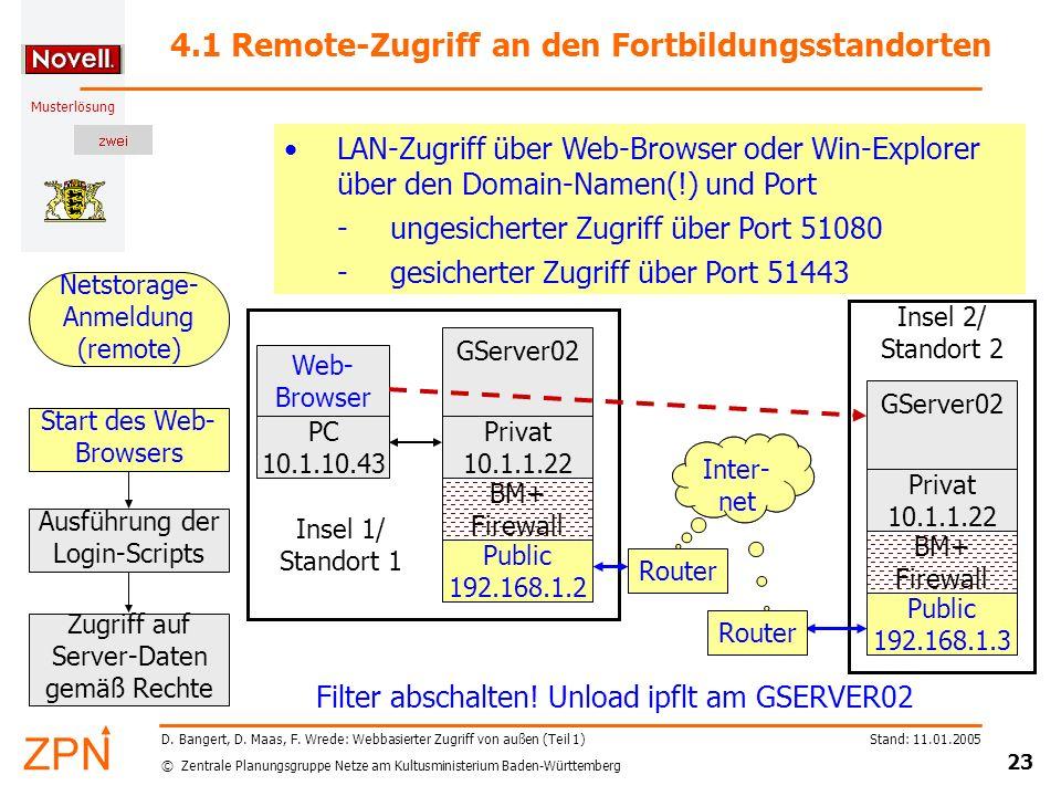 © Zentrale Planungsgruppe Netze am Kultusministerium Baden-Württemberg Musterlösung Stand: 11.01.2005 23 D. Bangert, D. Maas, F. Wrede: Webbasierter Z
